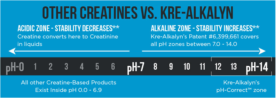 kre alkalyn efx ph chart